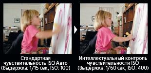 Контроль чувствительности ISO дает возможность получить необходимую резкость и качество снимков при съемке объектов в движении