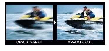 эффект от применения системы MEGA O.I.S., которой оснащены камеры от Panasonic