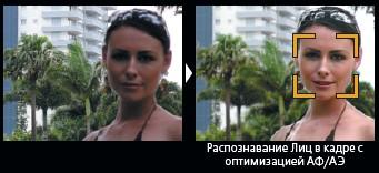 Распознавание лиц в цифровых фотоаппаратах
